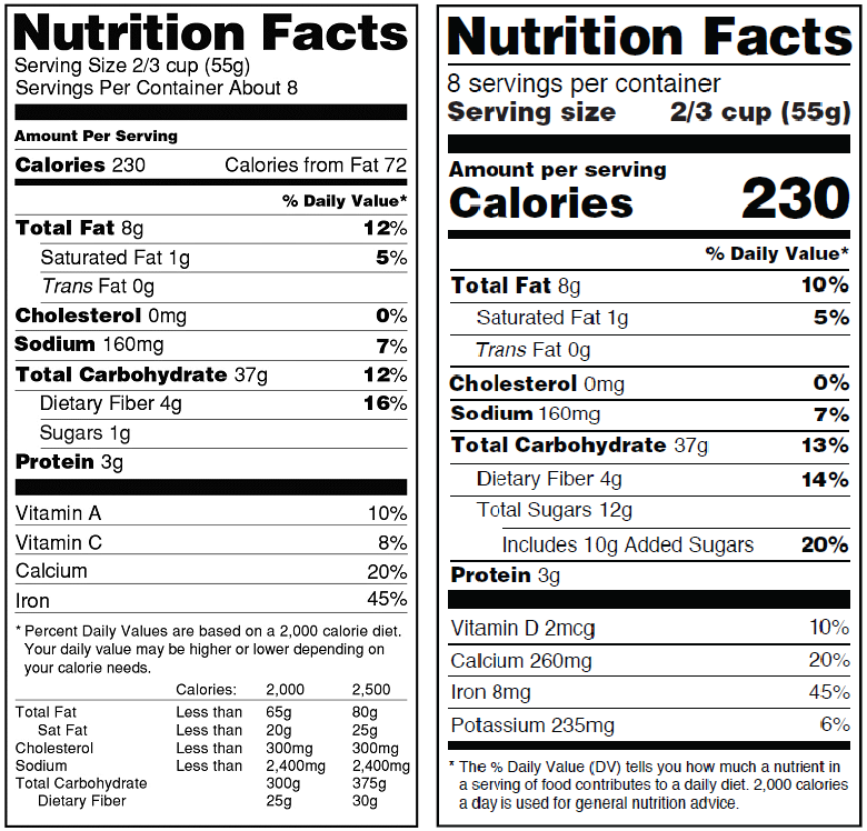 Side-by-Side Comparison: Chart with a side-by-side comparison of the original nutrition facts label on the left and the new nutrition facts label on the right.